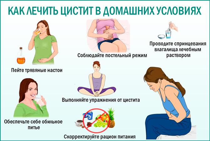 как лечить цистит