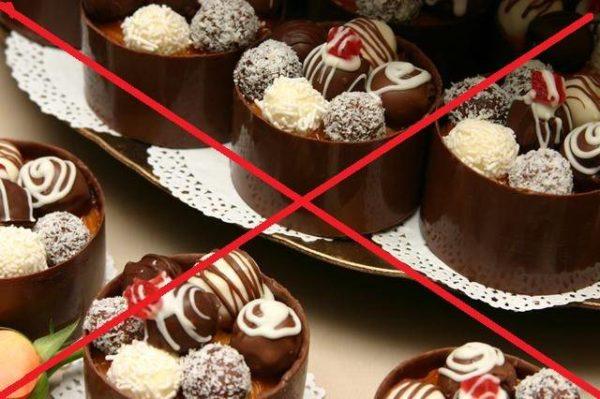 Шоколад при цистите
